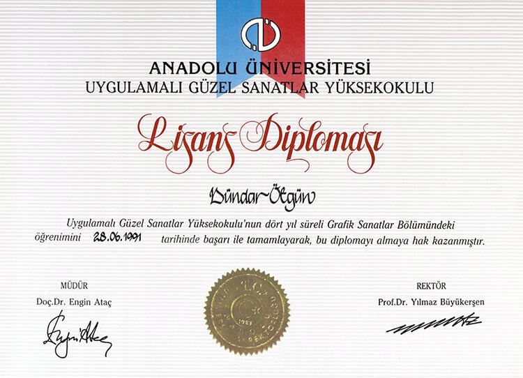 Lizenz-Diplom, Fach-DiplomAnadolu Universität Grafik-Design in Eskisehir